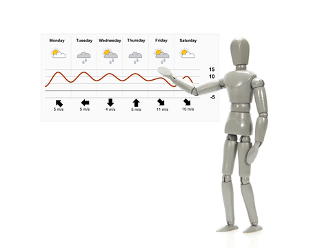 robot showing the weather forecast