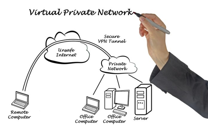 VPN for your small business
