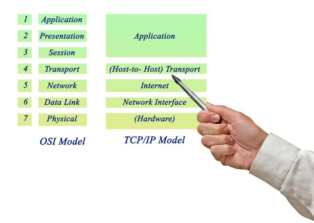 TCP vulnerable